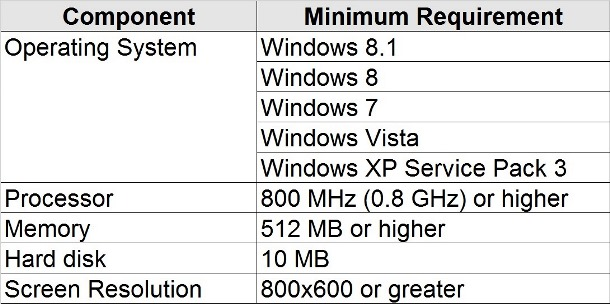 Min System Requirements